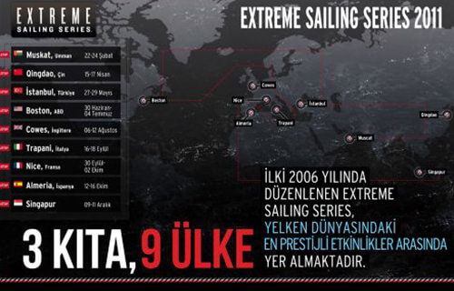 extreme sailing series-turkey-500x320-5